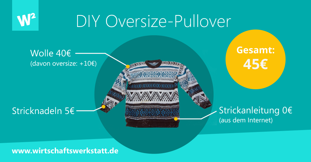 DIY Oversize-Pullover