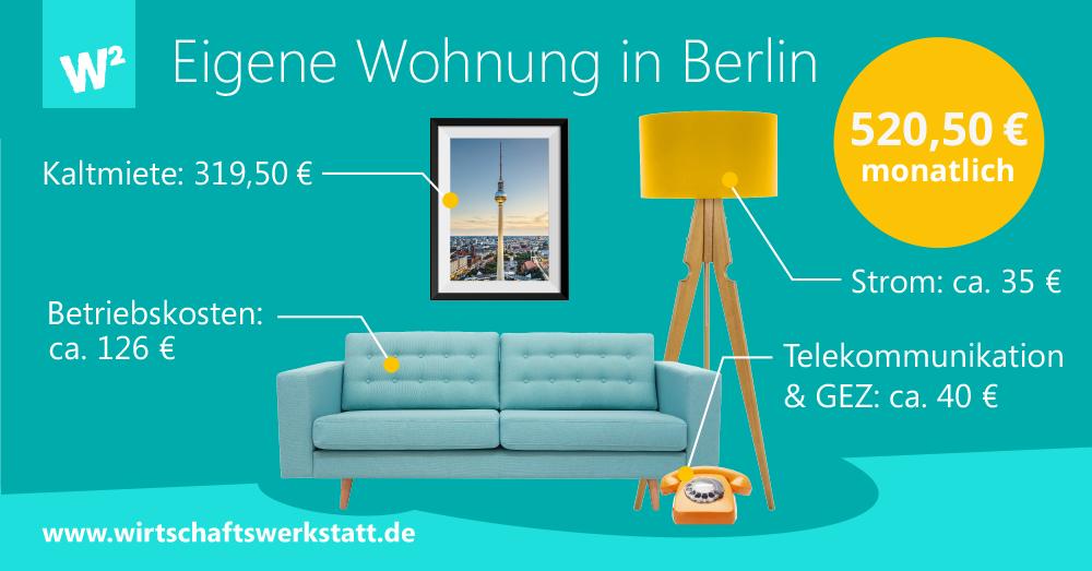 eigene wohnung in berlin finanzwissen in bildern w. Black Bedroom Furniture Sets. Home Design Ideas