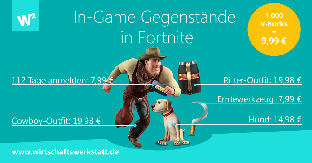 In-Game-Gegenstände in Fortnite